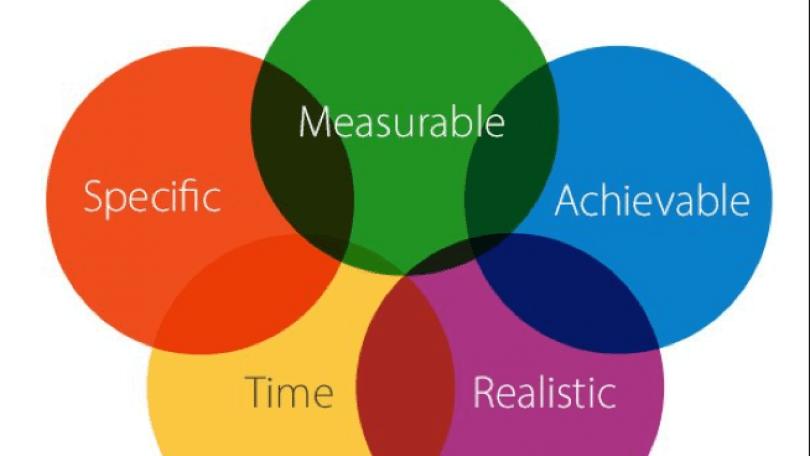 objectif-definition
